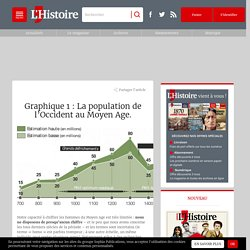 Graphique 1 : La population de l'Occident au Moyen Age.