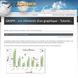 GRAPH - Les éléments d'un graphique - Tutoriels & Astuces Excel > Graphiques - Tutoriels