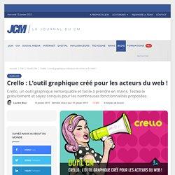 Crello : L'outil graphique des community managers et des webmarketeurs