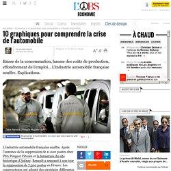 10 graphiques pour comprendre la crise de l'automobile - 17 janvier 2013