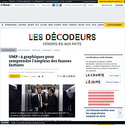 UMP : 4 graphiques pour comprendre l'ampleur des fausses factures