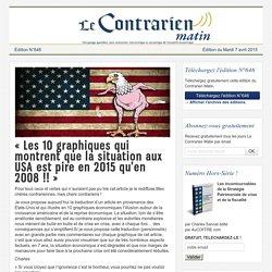 « Les 10 graphiques qui montrent que la situation aux USA est pire en 2015 qu'en 2008