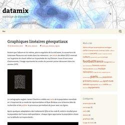 Graphiques linéaires géospatiaux