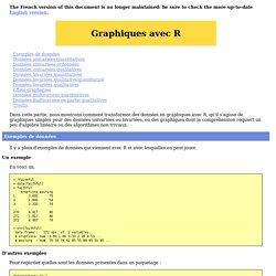 Graphiques avec R