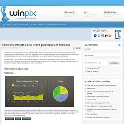 Solutions gratuites pour créer graphiques et tableaux - Dev Web Ressources - winpix