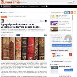 5 graphiques étonnants sur le vocabulaire à travers Google Books