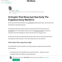 12 Graphs That Show Just How Early The Cryptocurrency Market Is