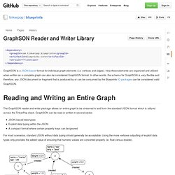 GraphSON Reader and Writer Library · tinkerpop/blueprints Wiki
