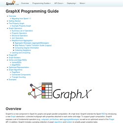 GraphX - Spark 1.3.0 Documentation