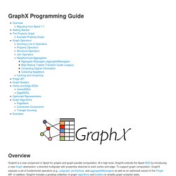 GraphX - Spark 1.3.1 Documentation