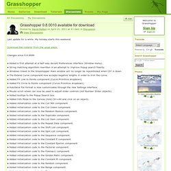 Grasshopper 0.8.0010 available for download