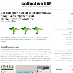 Grasshopper & Revit Interoperability: Adaptive Components via Hummingbird / Whitefeet - collective BIM
