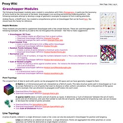 Grasshopper Modules - Proxy Wiki