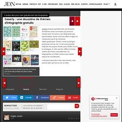 Quatre sites pour créer gratuitement des infographies : Easel.ly : une douzaine de thèmes d'infographie gratuits