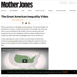 The Great American Inequality Video