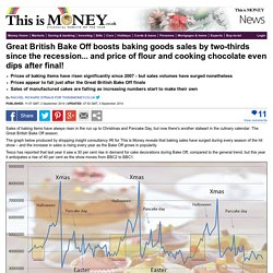 Great British Bake Off fuels 62% leap in sales of baking goods since 2007