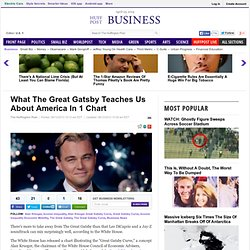 What The Great Gatsby Teaches Us About America In 1 Chart