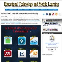 12 Great iPad Apps for Librarians (Infographic)