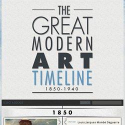 The Great Modern Art Timeline 1850-1940