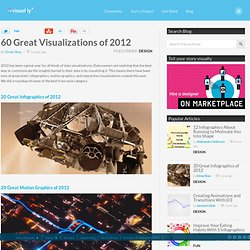 60 Great Visualizations of 2012