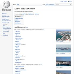 List of ports in Greece