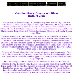 Greek Creation Story, Cronus and Rhea and Birth of Zeus