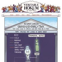 The Greek God Family Tree – Veritable Hokum