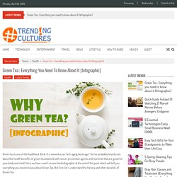 Green Tea : Everything you need to know about it [Infographic]