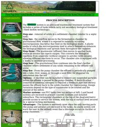Go Green Water Treatment - How it Works