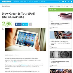 How Green Is Your iPad? [INFOGRAPHIC]