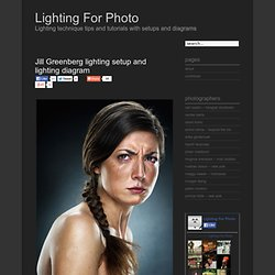 Jill Greenberg lighting setup and lighting diagram