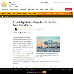 4 Charts Explain Greenhouse Gas Emissions by Countries and Sectors