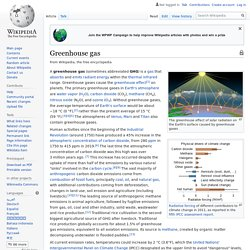 Greenhouse gas