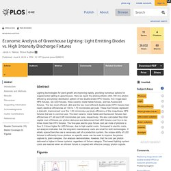 Economic Analysis of Greenhouse Lighting: Light Emitting Diodes vs. High Intensity Discharge Fixtures