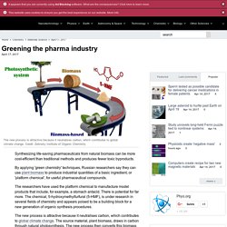 Greening the pharma industry