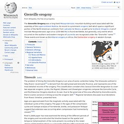 Grenville orogeny