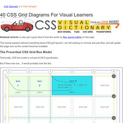 CSS Grid For Visual Learners – Over 40 Diagrams