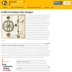 Grille d'analyse des images
