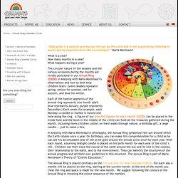 Grimms Spiel und Holz Design - Annual Ring-Calendar Circle