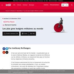 Les plus gros budgets militaires au monde