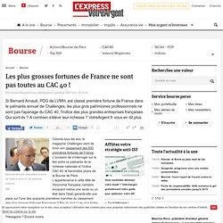 Les plus grosses fortunes de France ne sont pas toutes au CAC 40 !