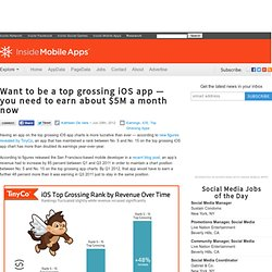 Want to be a top grossing iOS app — you need to earn about $5M a month now