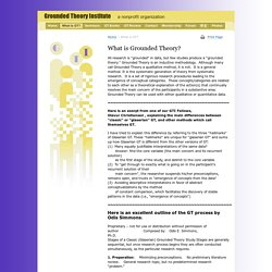 Grounded Theory Institute - The Grounded Theory Methodology of Barney G. Glaser, Ph.D - What is GT?