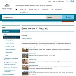 Groundwater in Australia