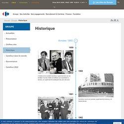 Groupe > Historique
