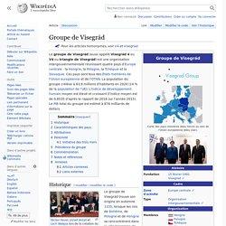 Groupe de Visegrád