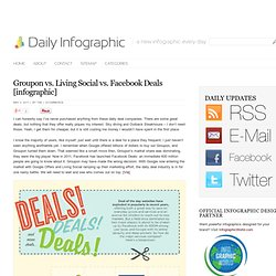 Groupon vs. Living Social vs. Facebook Deals