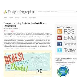 Groupon vs. Living Social vs. Facebook Deals