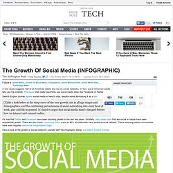 The Growth Of Social Media (INFOGRAPHIC)