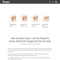 Hair Growth Cycle - Stages of Hair Growth Cycle